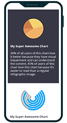 Mobile view of html coded infographic